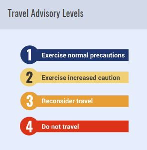 Travel Advisories U.S. State Department