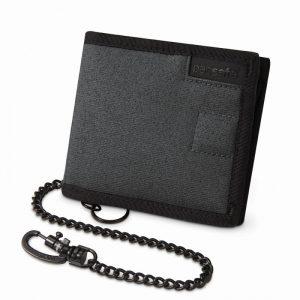 Anti-Theft Wallet to Avoid Theft