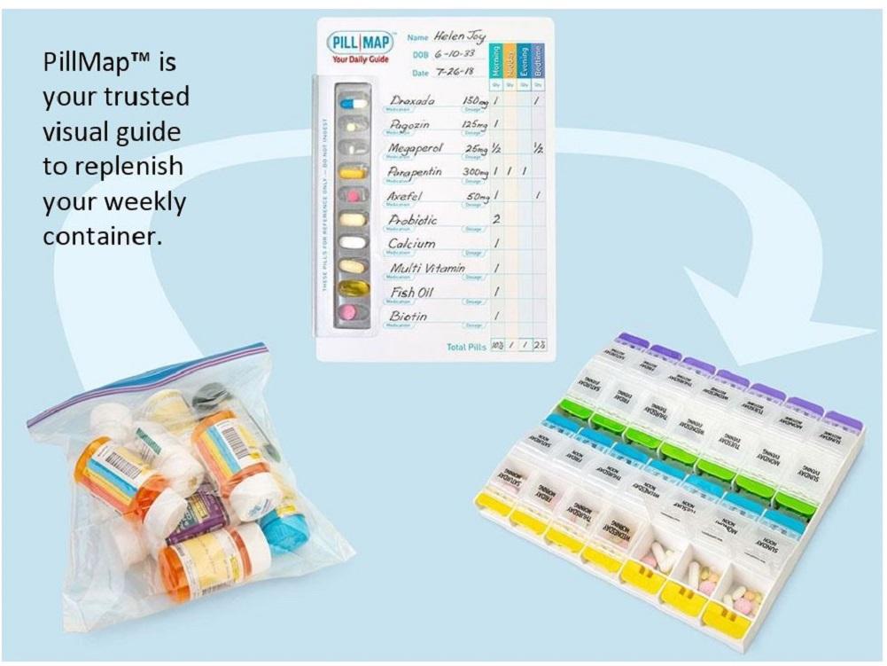 Flow chart pills to box PillMap