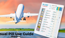 PillMap Medication Guide - Why You Shouldn't Travel Without it!
