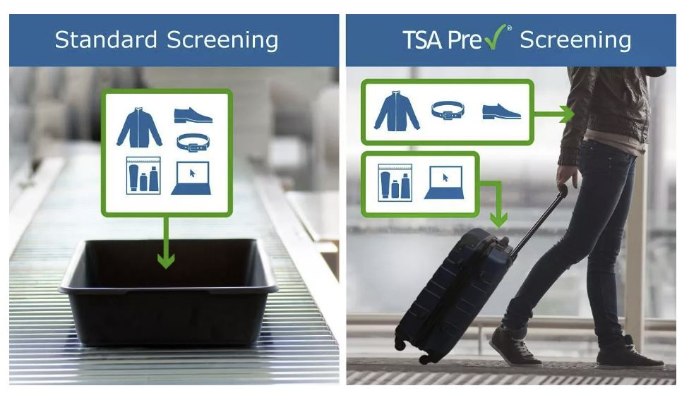 TSA Pre Check, Trusted Traveler